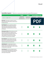 Microsoft PPM Version Comparison