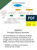 Turbo Cap 1 Generalidades