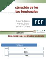 Estructuración Ambitos Funcionales