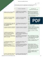 12 Passos x 8 Principios - Celebrando a Recuperação