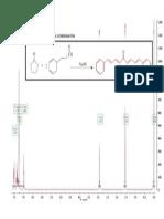 NMR for Aldol Condensation