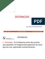 Distancia s