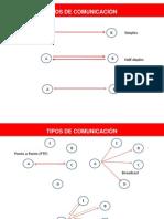 Curso Basico Para Entrenamiento Indigovision-Canopy