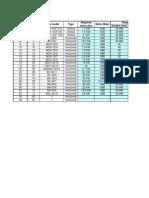 Ksb Pump Data Sheet