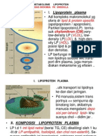 Metabolisme Lipoprotein Dr Erna 2012