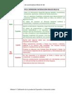 A2 Escalas Holistica y Analitica