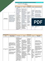 Tabela Matriz - Biblioteca Escolar - Desafios e Oportunidades no contexto da mudança