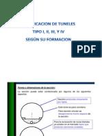 Clasificacion_Tuneles