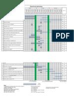 Sawamlah SS %2c3 Weeks Schedule Update Till 21.01.2014