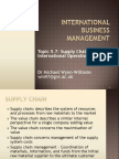 Topic 5.7 International Supply Chain