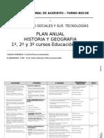 Plan Anual Historia Geografía