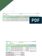 3.0.Diseño de CP Tresvados
