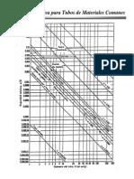 Tf1221-Rugosidad-Relativa
