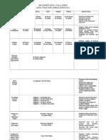 Jadual Tugas Guru Lembaga Disiplin 2012