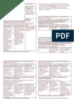 Identificación de Elementos de Un Posible Modelo de Negocios Para Una Entidad