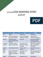 Diagnosa Banding Nyeri Lutut