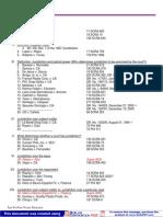 Civil Procedure List of Assigned Cases (Jurisdiction)