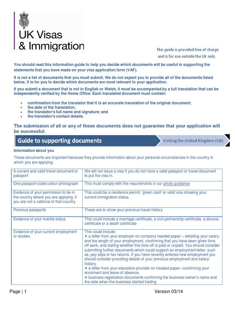 Visitor Documents | Travel Visa | Passport