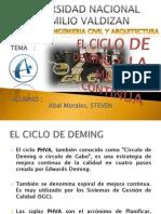 El Ciclo Deming y La Mejora Continua 2003