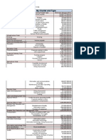 PCIJ Part 1. Table 1.DAP by Cluster and Type