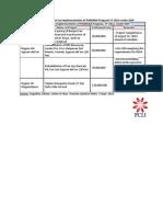 PCIJ Sidebar Table6