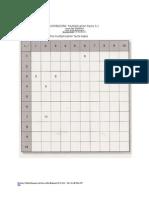3.1 -- Multiplicatin Facts Pp 45