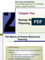 HRM for MBA Chapter 2