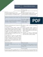Comparaciones NIC2 y NIIF Para PYMES - Copia