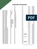 Knopfzellen-Tabelle