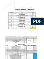 Material Handling Trolley List for Starters and Starter Kits
