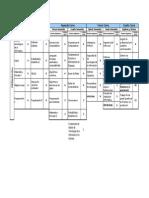 901 Itinerario Principal GII 2014