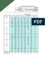 Data Lengkap 2012