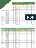 Handover Checklist