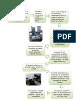 Procedimiento - Informe 1- Lab Analitica 2