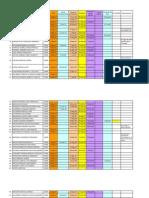 Cursos y Evaluaciones