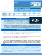 Weekly Market Derivative Report by Epic Research From 21 July to 25 July 2014