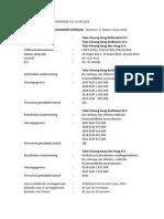 10-rot-13-263-f-v-05-verslag-04-06-2014
