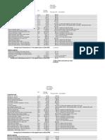 Appendix L - Costs Per Metre