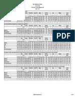 Siena Poll Crosstabs