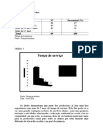 Análise de Dados - Educ, Ambiental
