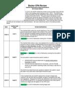 2013 Audit B Update - Flashcards