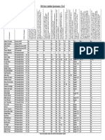 SDNYC 2014 STATE Candidate Questionnaires Part I & Part II