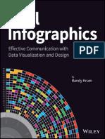 Visualization Design