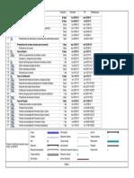 Microsoft Project - Documentos