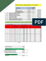 Trabajo de Modificar Datos - Disgrama de Gantt