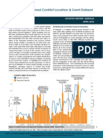 ACLED Country Report Somalia April 2013