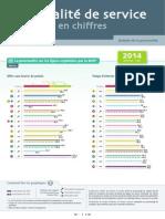 Qualité Service Ponctualité n°14 juillet 2014