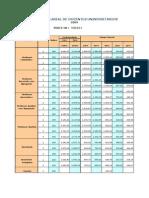 Tabela Salarial Docentes 2009