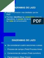 Diagramas de lazo.pdf