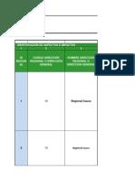 Matriz de Aspectos e Impactos CTPI - Regional Cauca Todos Los Procesos